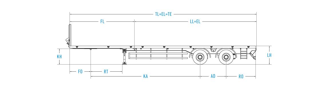 tillatt lengde semitrailer